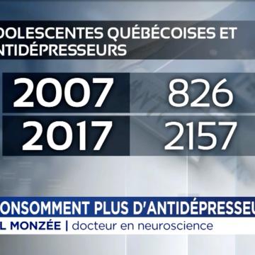 Les ados consomment plus d'antidépresseurs